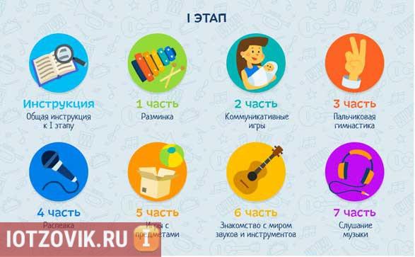 программа музыкальный витамин