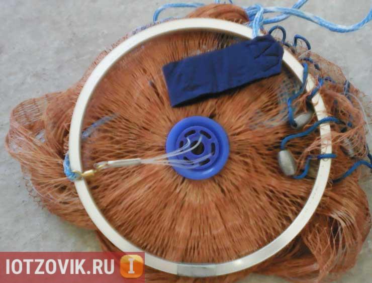 кастинговая сеть Россия