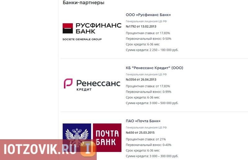 Банки партнеры для получения кредита в Корпорации Центр